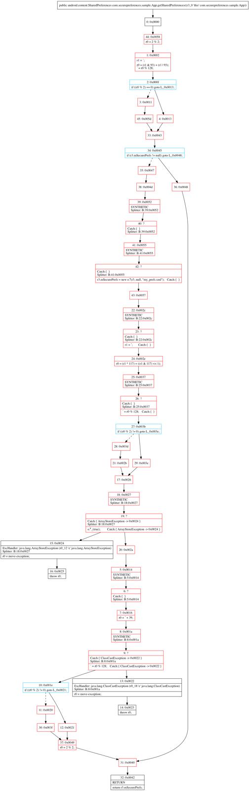 dexguard obfuscates control flow