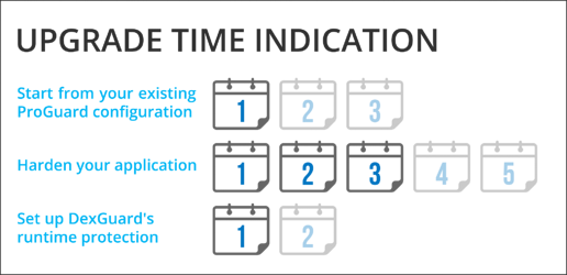 implementation time indication for proguard to dexguard upgrade