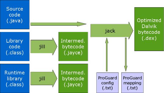 jack_jill